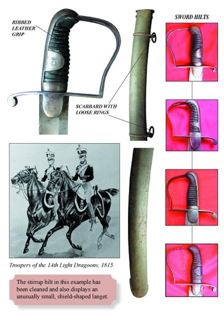british-1796-pattern-light-cavalry-trooper-sword-book-10
