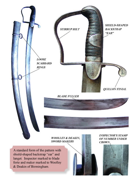 british-1796-pattern-light-cavalry-trooper-sword-book-5