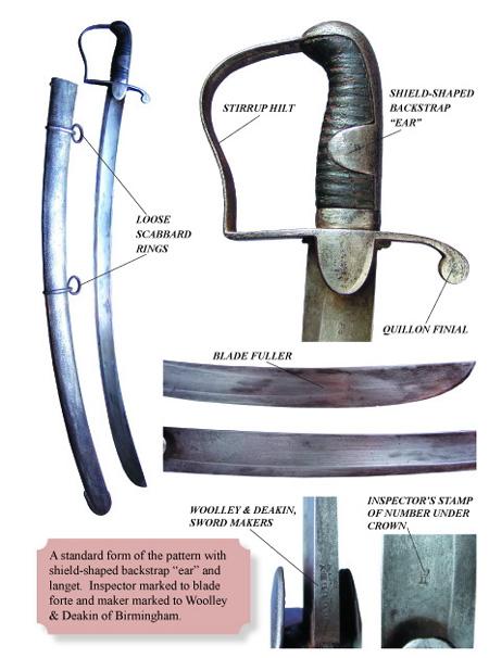 british-1796-pattern-light-cavalry-trooper-sword-book-5