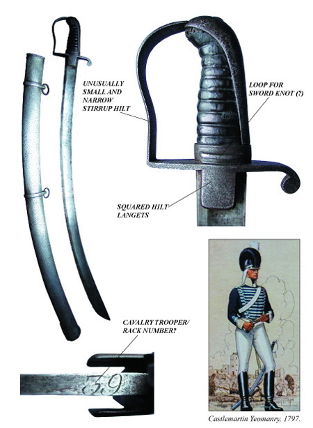 british-1796-pattern-light-cavalry-trooper-sword-book-9