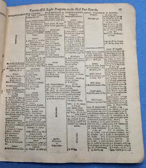 british-army-list-1803-4