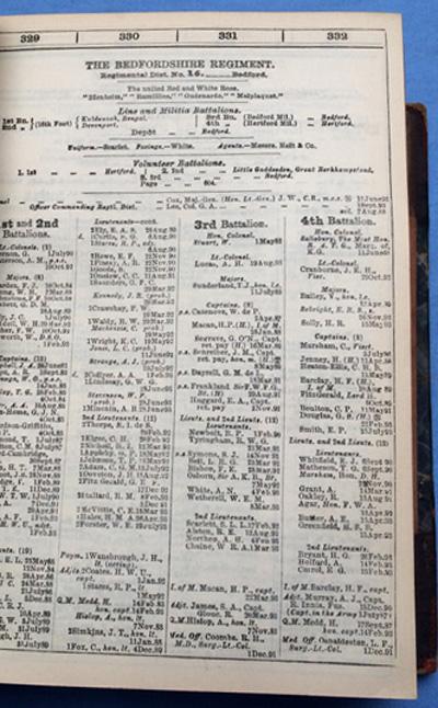british-army-list-1893-5