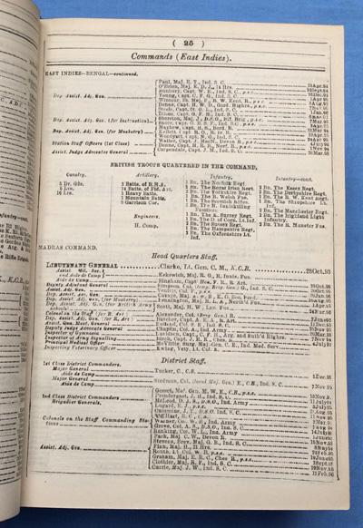 british-army-list-1896-3