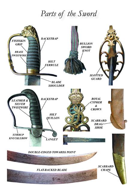 british-napoleonic-infantry-swords-2
