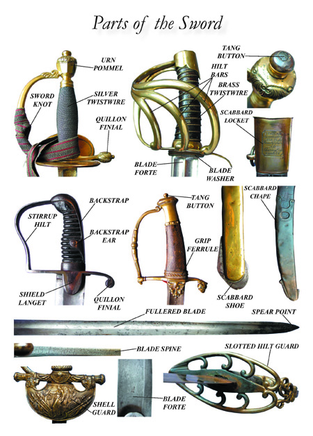 swords-at-the-battle-of-waterloo-2.jpg